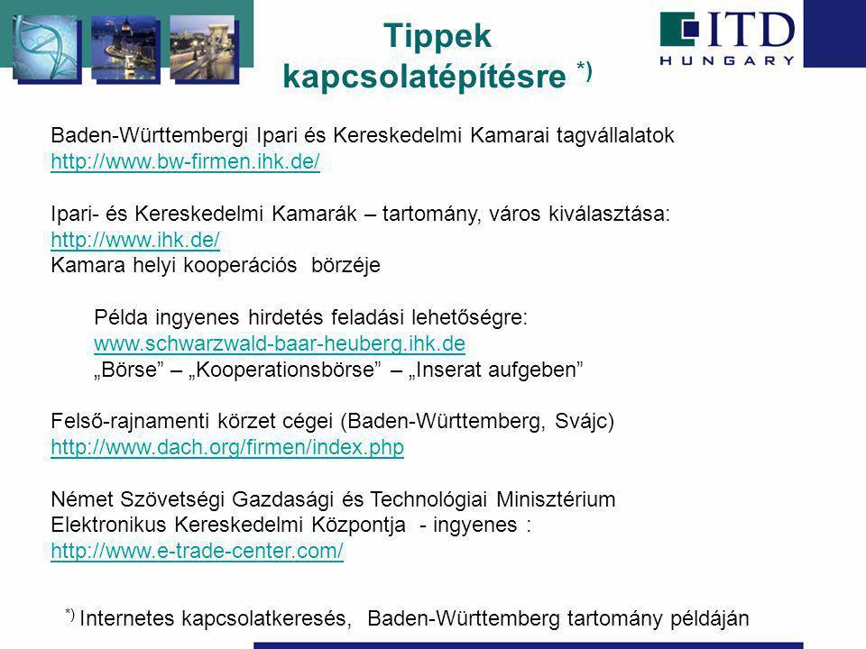 """Tippek kapcsolatépítésre *) Baden-Württembergi Ipari és Kereskedelmi Kamarai tagvállalatok http://www.bw-firmen.ihk.de/ Ipari- és Kereskedelmi Kamarák – tartomány, város kiválasztása: http://www.ihk.de/ http://www.ihk.de/ Kamara helyi kooperációs börzéje Példa ingyenes hirdetés feladási lehetőségre: www.schwarzwald-baar-heuberg.ihk.de """"Börse – """"Kooperationsbörse – """"Inserat aufgeben Felső-rajnamenti körzet cégei (Baden-Württemberg, Svájc) http://www.dach.org/firmen/index.php Német Szövetségi Gazdasági és Technológiai Minisztérium Elektronikus Kereskedelmi Központja - ingyenes : http://www.e-trade-center.com/ *) Internetes kapcsolatkeresés, Baden-Württemberg tartomány példáján"""