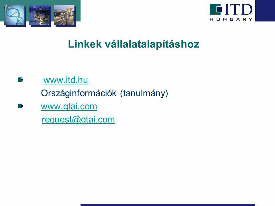 Linkek vállalatalapításhoz www.itd.hu Országinformációk (tanulmány) www.gtai.com request@gtai.com