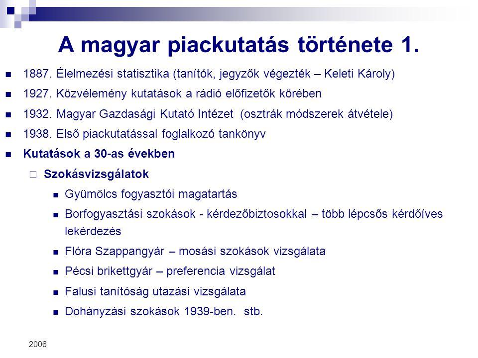 2006 A magyar piackutatás története 1. 1887. Élelmezési statisztika (tanítók, jegyzők végezték – Keleti Károly) 1927. Közvélemény kutatások a rádió el