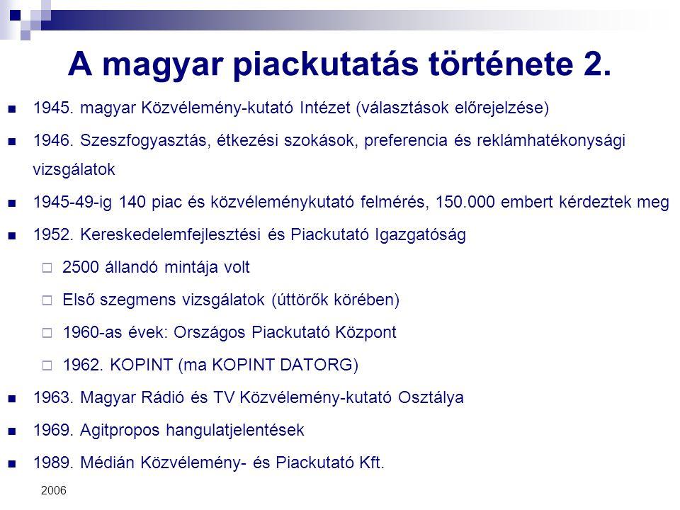 2006 A magyar piackutatás története 2. 1945. magyar Közvélemény-kutató Intézet (választások előrejelzése) 1946. Szeszfogyasztás, étkezési szokások, pr
