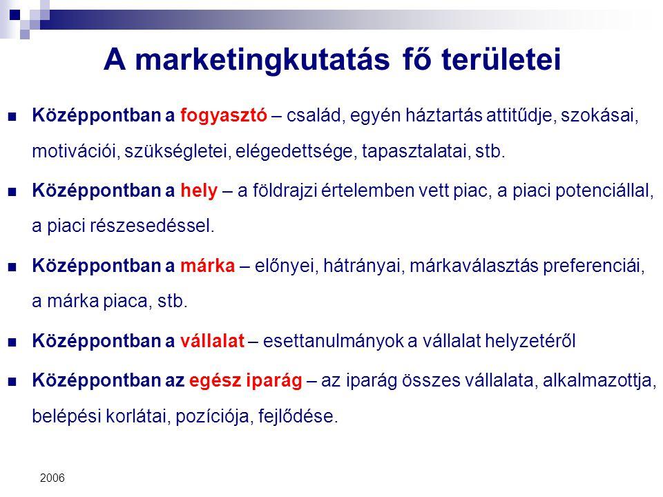 2006 A marketingkutatás fő területei Középpontban a fogyasztó – család, egyén háztartás attitűdje, szokásai, motivációi, szükségletei, elégedettsége,