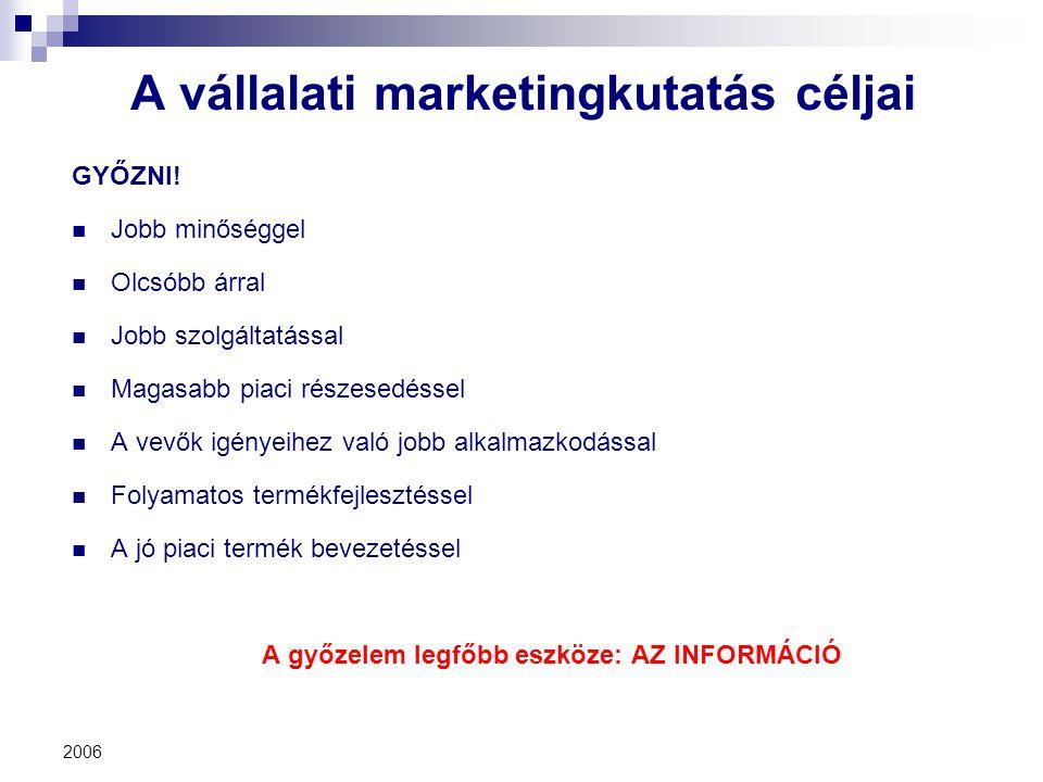 2006 A vállalati marketingkutatás céljai GYŐZNI! Jobb minőséggel Olcsóbb árral Jobb szolgáltatással Magasabb piaci részesedéssel A vevők igényeihez va