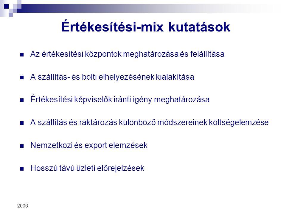 2006 Értékesítési-mix kutatások Az értékesítési központok meghatározása és felállítása A szállítás- és bolti elhelyezésének kialakítása Értékesítési k
