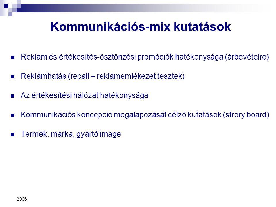 2006 Kommunikációs-mix kutatások Reklám és értékesítés-ösztönzési promóciók hatékonysága (árbevételre) Reklámhatás (recall – reklámemlékezet tesztek)