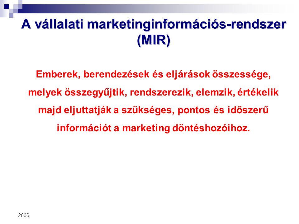 2006 A vállalati marketinginformációs-rendszer (MIR) Emberek, berendezések és eljárások összessége, melyek összegyűjtik, rendszerezik, elemzik, értéke