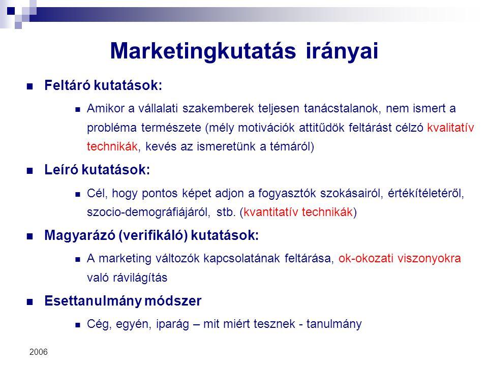2006 Marketingkutatás irányai Feltáró kutatások: Amikor a vállalati szakemberek teljesen tanácstalanok, nem ismert a probléma természete (mély motivác