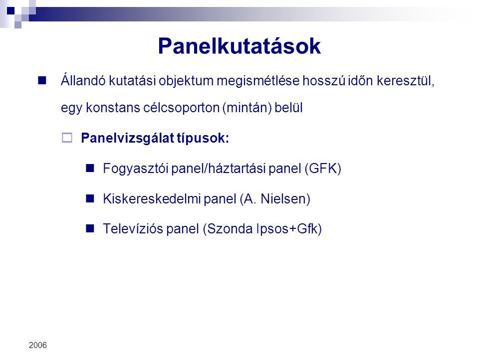 2006 Panelkutatások Állandó kutatási objektum megismétlése hosszú időn keresztül, egy konstans célcsoporton (mintán) belül  Panelvizsgálat típusok: F
