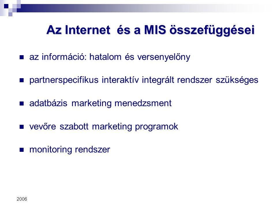 2006 Az Internet és a MIS összefüggései az információ: hatalom és versenyelőny partnerspecifikus interaktív integrált rendszer szükséges adatbázis mar