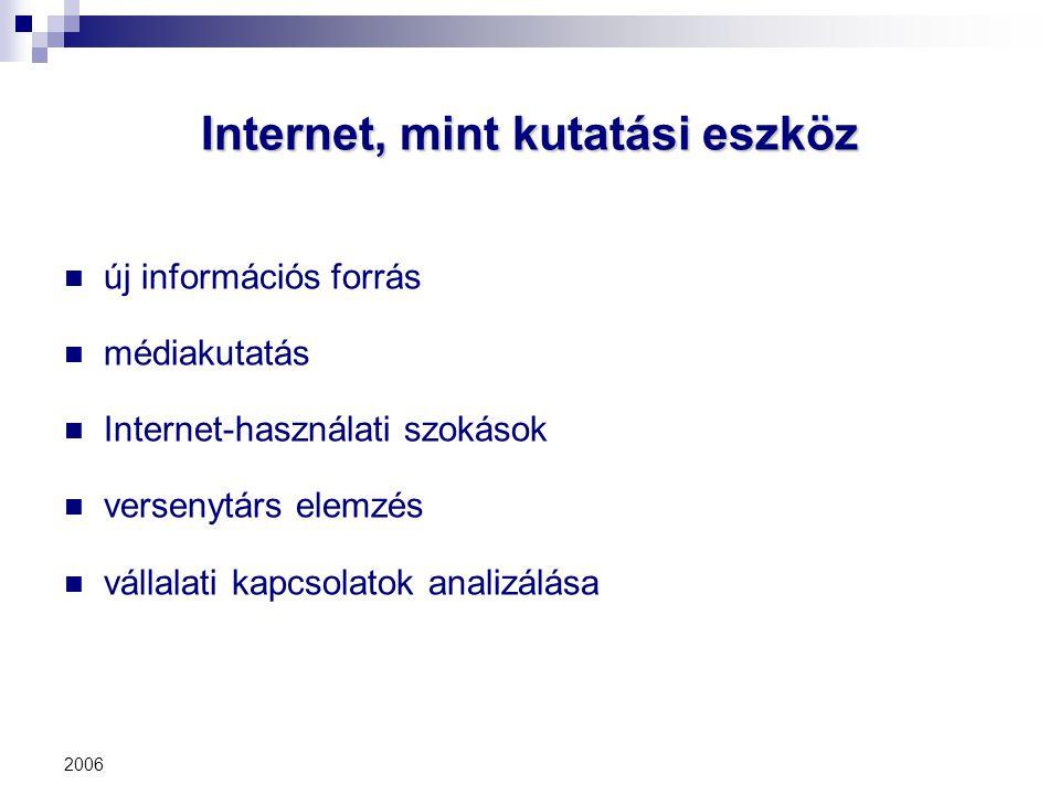 2006 Internet, mint kutatási eszköz új információs forrás médiakutatás Internet-használati szokások versenytárs elemzés vállalati kapcsolatok analizál
