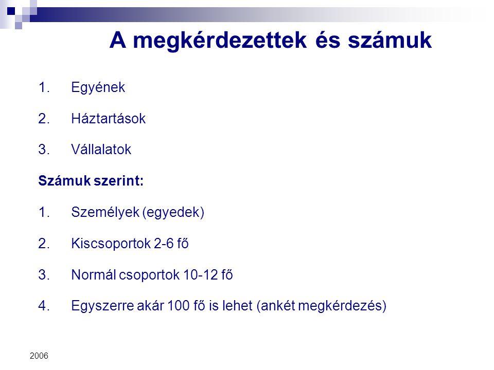2006 A megkérdezettek és számuk 1. Egyének 2. Háztartások 3. Vállalatok Számuk szerint: 1. Személyek (egyedek) 2. Kiscsoportok 2-6 fő 3. Normál csopor