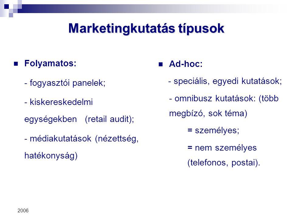 2006 Marketingkutatás típusok Folyamatos: - fogyasztói panelek; - kiskereskedelmi egységekben (retail audit); - médiakutatások (nézettség, hatékonyság