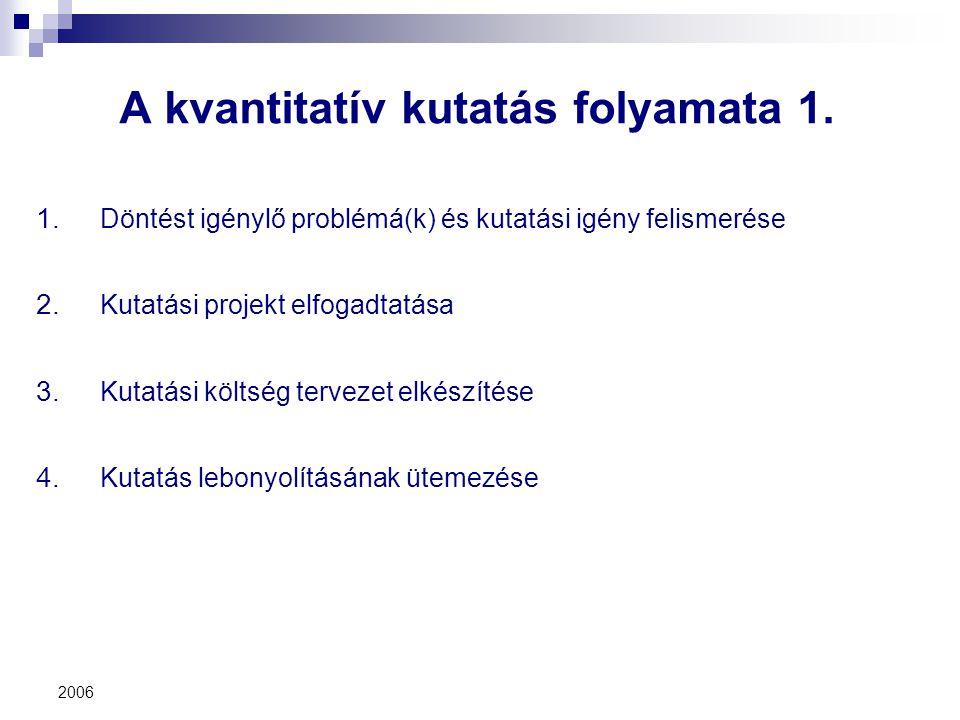 2006 A kvantitatív kutatás folyamata 1. 1. Döntést igénylő problémá(k) és kutatási igény felismerése 2. Kutatási projekt elfogadtatása 3. Kutatási köl