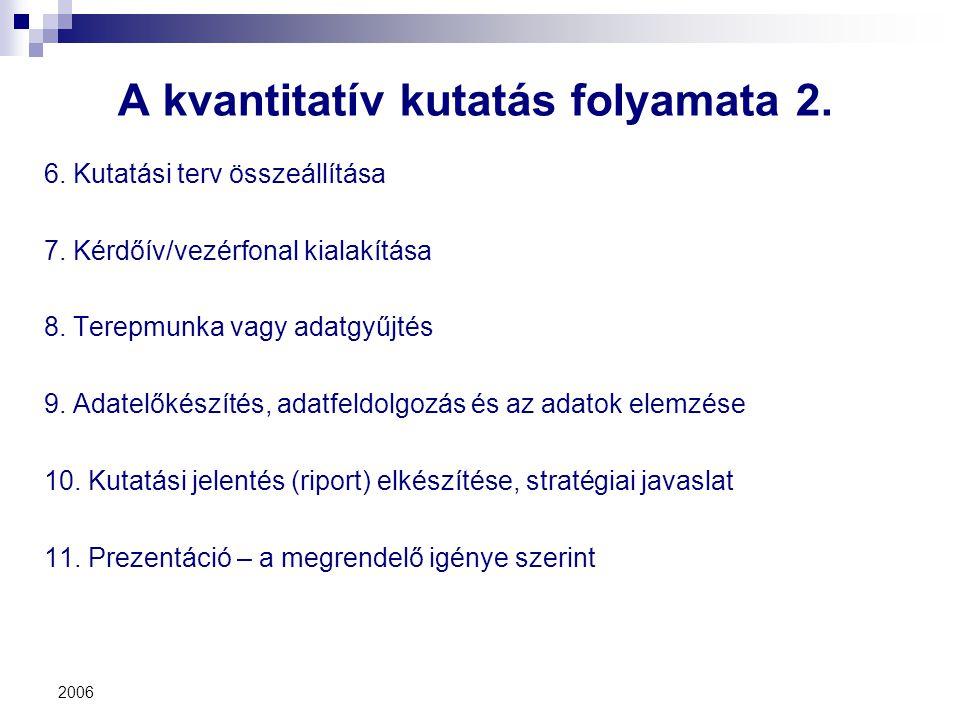 2006 A kvantitatív kutatás folyamata 2. 6. Kutatási terv összeállítása 7. Kérdőív/vezérfonal kialakítása 8. Terepmunka vagy adatgyűjtés 9. Adatelőkész