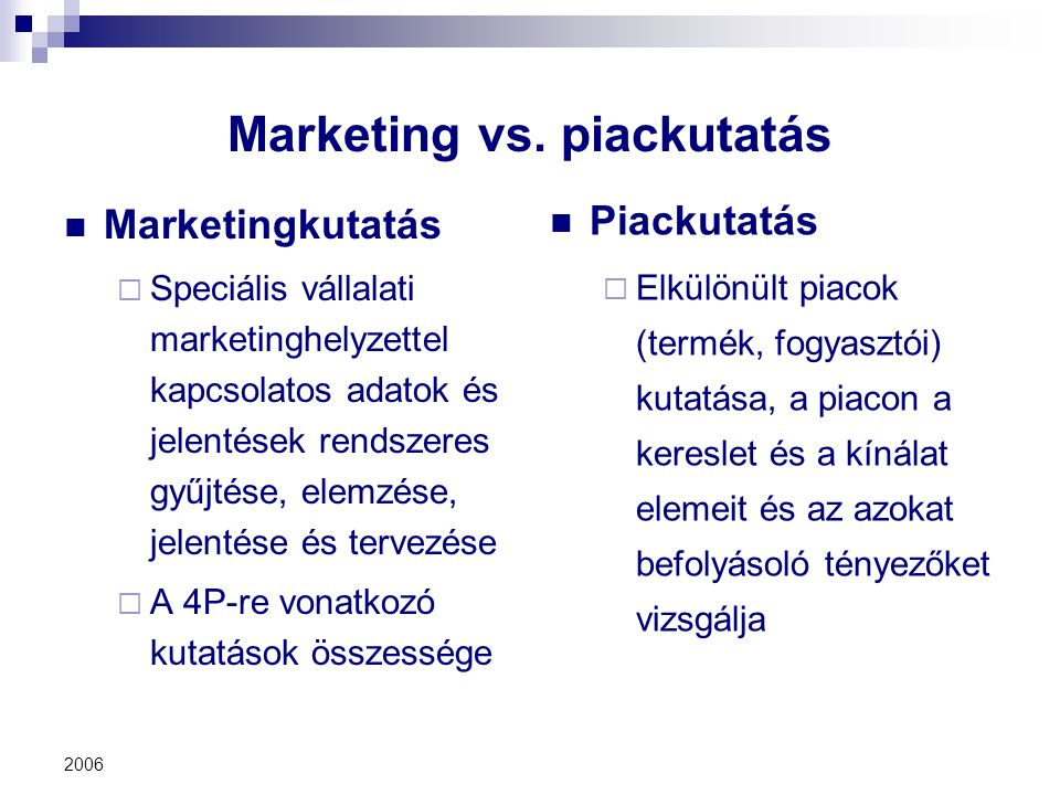 2006 Marketing vs.