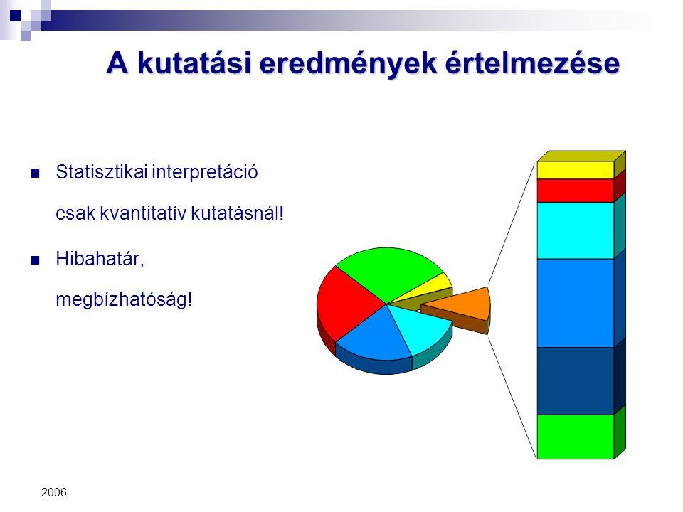 2006 A kutatási eredmények értelmezése Statisztikai interpretáció csak kvantitatív kutatásnál! Hibahatár, megbízhatóság!
