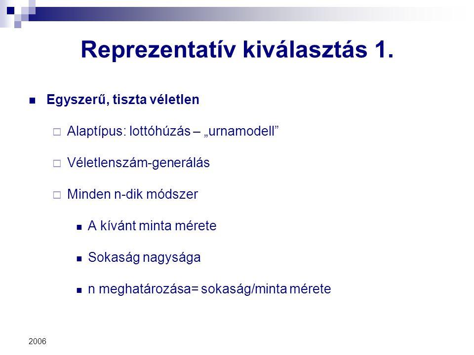 """2006 Reprezentatív kiválasztás 1. Egyszerű, tiszta véletlen  Alaptípus: lottóhúzás – """"urnamodell""""  Véletlenszám-generálás  Minden n-dik módszer A k"""