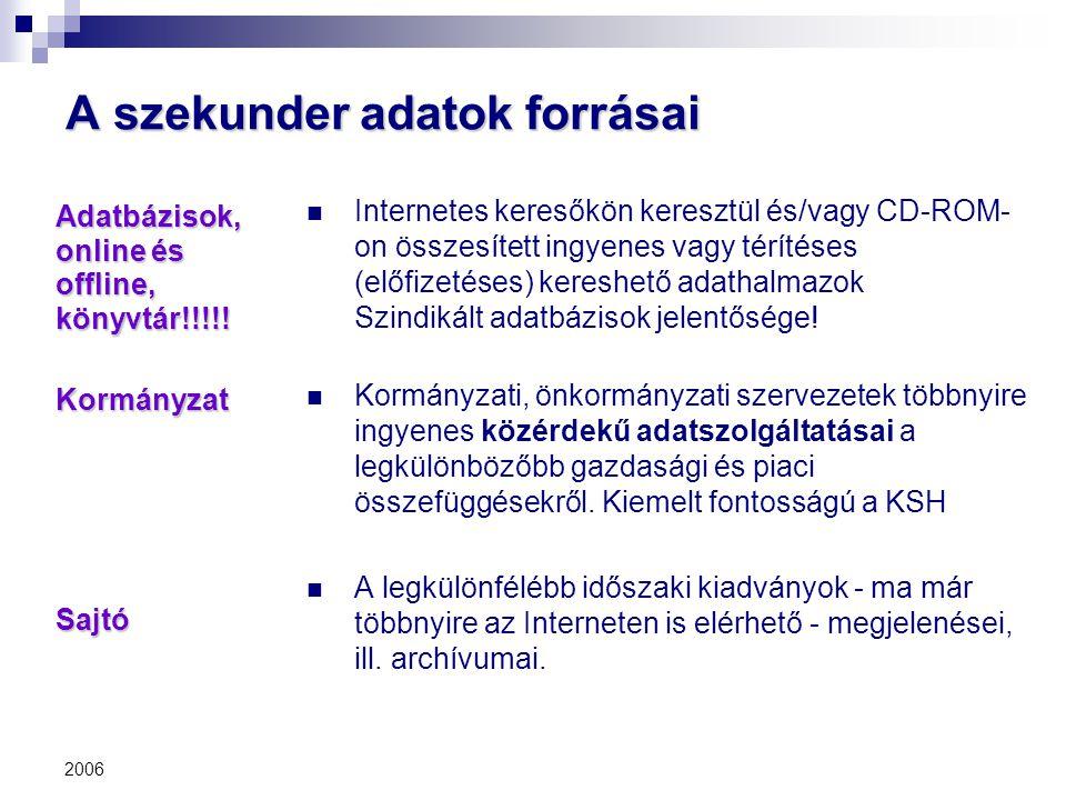 2006 A szekunder adatok forrásai Internetes keresőkön keresztül és/vagy CD-ROM- on összesített ingyenes vagy térítéses (előfizetéses) kereshető adatha