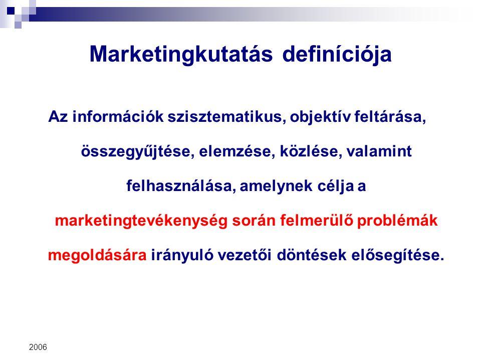 2006 Marketingkutatás definíciója Az információk szisztematikus, objektív feltárása, összegyűjtése, elemzése, közlése, valamint felhasználása, amelyne