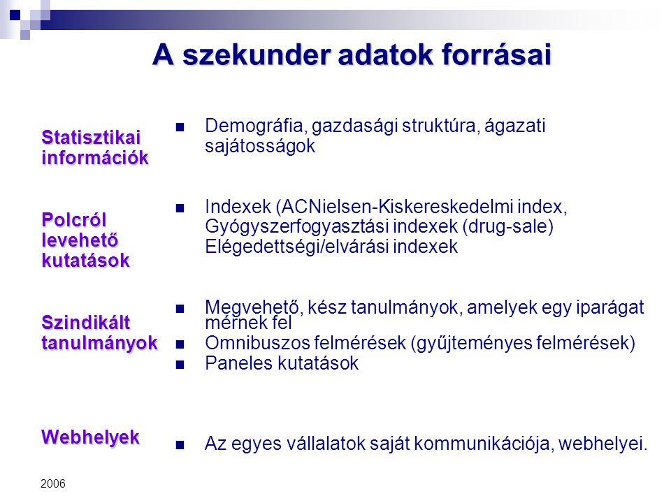 2006 A szekunder adatok forrásai Demográfia, gazdasági struktúra, ágazati sajátosságok Indexek (ACNielsen-Kiskereskedelmi index, Gyógyszerfogyasztási