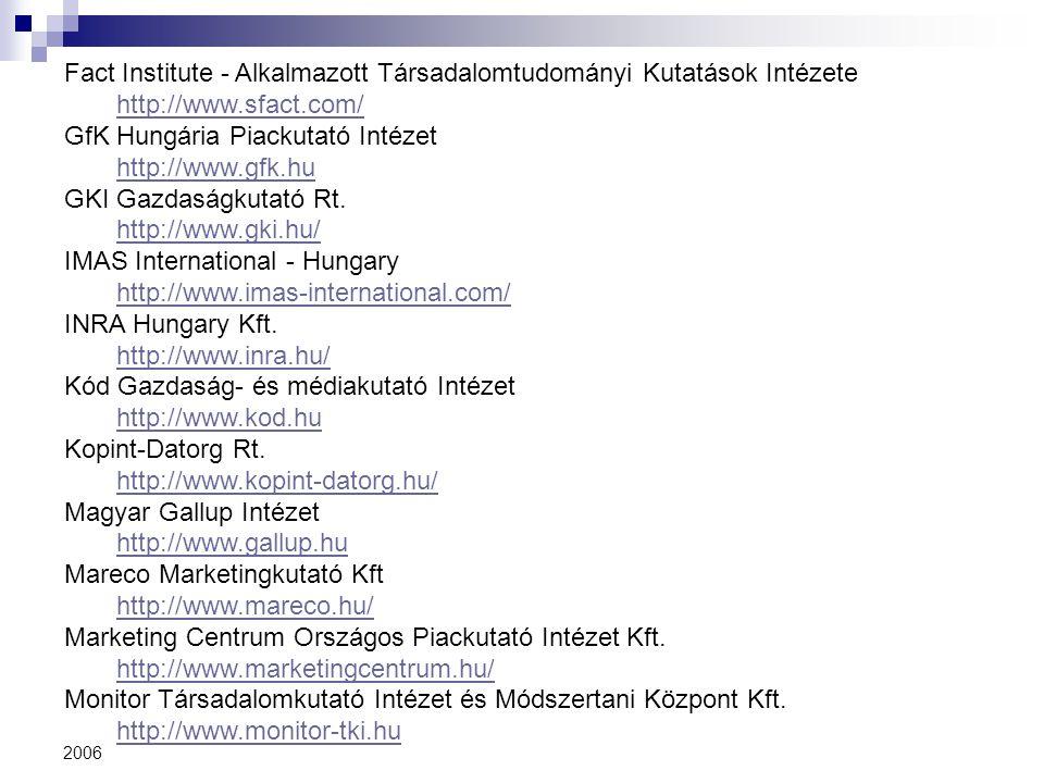 2006 Fact Institute - Alkalmazott Társadalomtudományi Kutatások Intézete http://www.sfact.com/ GfK Hungária Piackutató Intézet http://www.gfk.hu GKI G