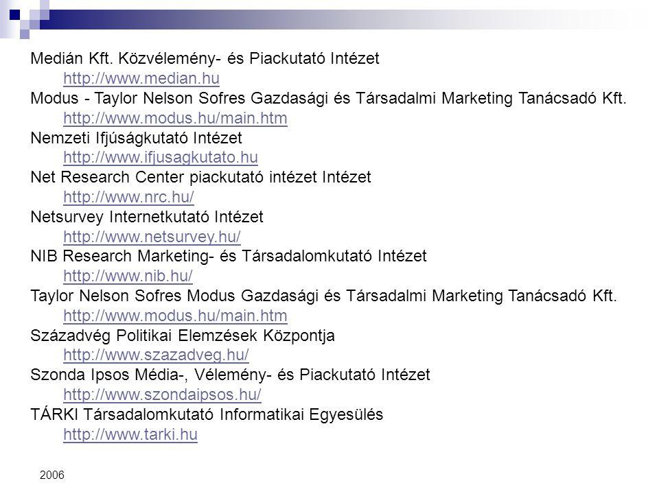 2006 Medián Kft. Közvélemény- és Piackutató Intézet http://www.median.hu Modus - Taylor Nelson Sofres Gazdasági és Társadalmi Marketing Tanácsadó Kft.