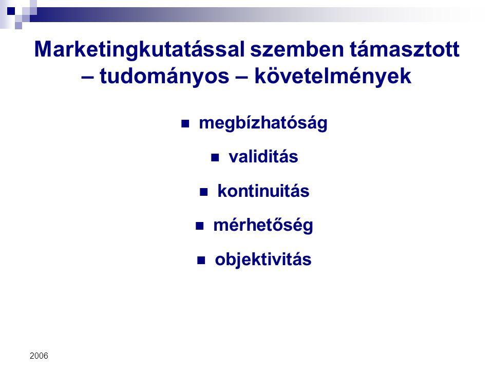 2006 Marketingkutatással szemben támasztott – tudományos – követelmények megbízhatóság validitás kontinuitás mérhetőség objektivitás