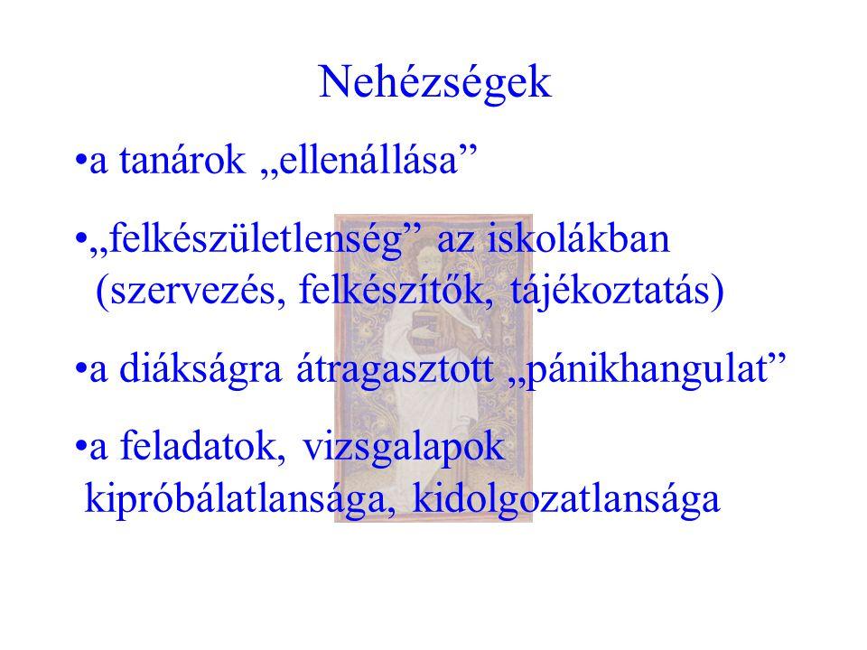 """Emelt szintű vizsga, szövegalkotás Az értékelés szempontjai értékelési útmutató (lehetséges válaszelemek) témafüggetlen nyelvi-tartalmi útmutató (""""kategóriák) magyar helyesírási szótár használható"""