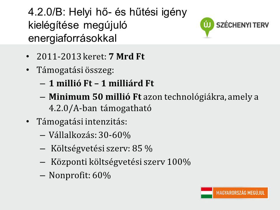 4.2.0/B: Helyi hő- és hűtési igény kielégítése megújuló energiaforrásokkal 2011-2013 keret: 7 Mrd Ft Támogatási összeg: – 1 millió Ft – 1 milliárd Ft – Minimum 50 millió Ft azon technológiákra, amely a 4.2.0/A-ban támogatható Támogatási intenzitás: – Vállalkozás: 30-60% – Költségvetési szerv: 85 % – Központi költségvetési szerv 100% – Nonprofit: 60%