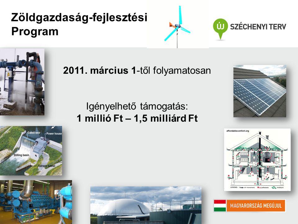 Zöldgazdaság-fejlesztési Program 2011.
