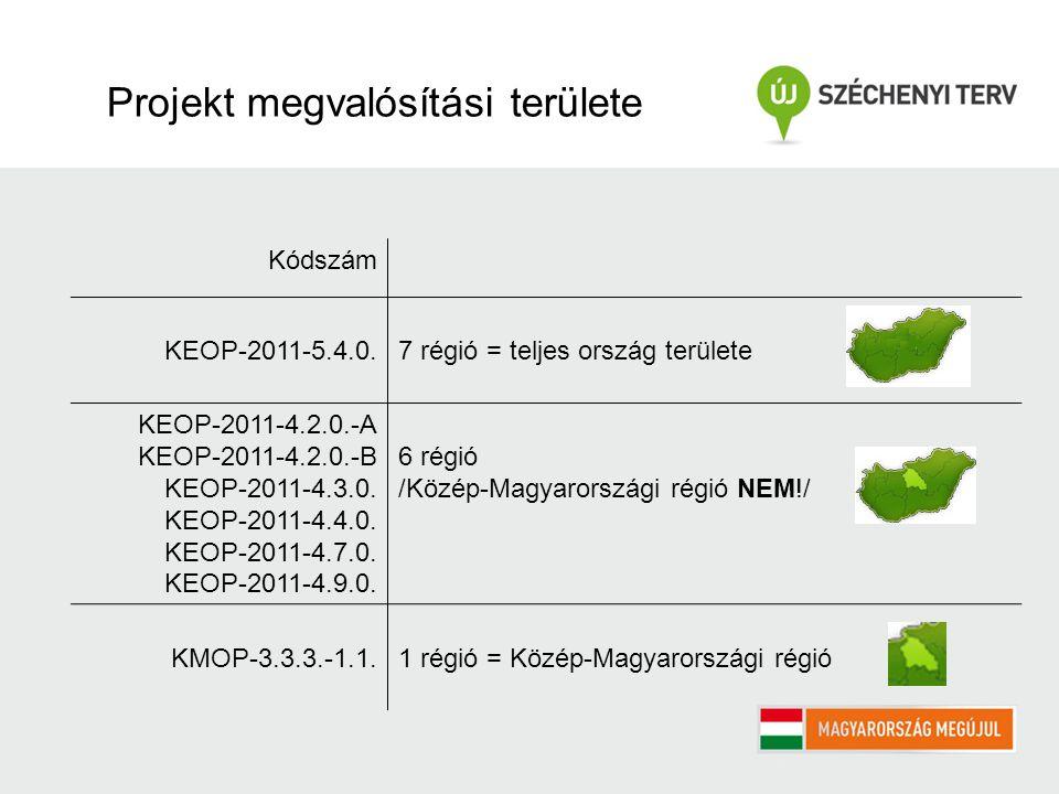 Kódszám KEOP-2011-5.4.0.7 régió = teljes ország területe KEOP-2011-4.2.0.-A KEOP-2011-4.2.0.-B KEOP-2011-4.3.0.