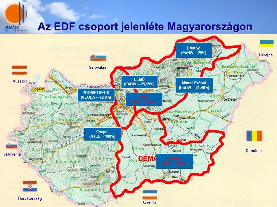 Az áramszolgáltatók főbb adatai Forrás: éves jelentések 2006 EON -ÉDÁSZ 7,5 TWh 940 000 ügyfél EON - DÉDÁSZ 4,00 TWh 720 000 ügyfél DÉMÁSZ /EDF/ 3,9 TWh 750 000 ügyfél EON-TITÁSZ 4,00 TWh 750 000 ügyfél ÉMÁSZ /RWE/ 5,4 TWh 710 000 ügyfél ELMÜ /RWE/ 9,7 TWh 1 350 000 ügyfél