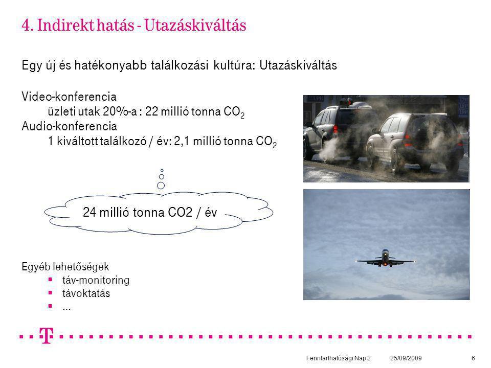 Fenntarthatósági Nap 225/09/20096 Egy új és hatékonyabb találkozási kultúra: Utazáskiváltás Video-konferencia üzleti utak 20%-a : 22 millió tonna CO 2 Audio-konferencia 1 kiváltott találkozó / év: 2,1 millió tonna CO 2 Egyéb lehetőségek  táv-monitoring  távoktatás  … 4.
