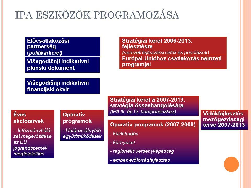 IPA ESZKÖZÖK PROGRAMOZÁSA Előcsatlakozási partnerség ( politikai keret) Stratégiai keret 2006-2013.