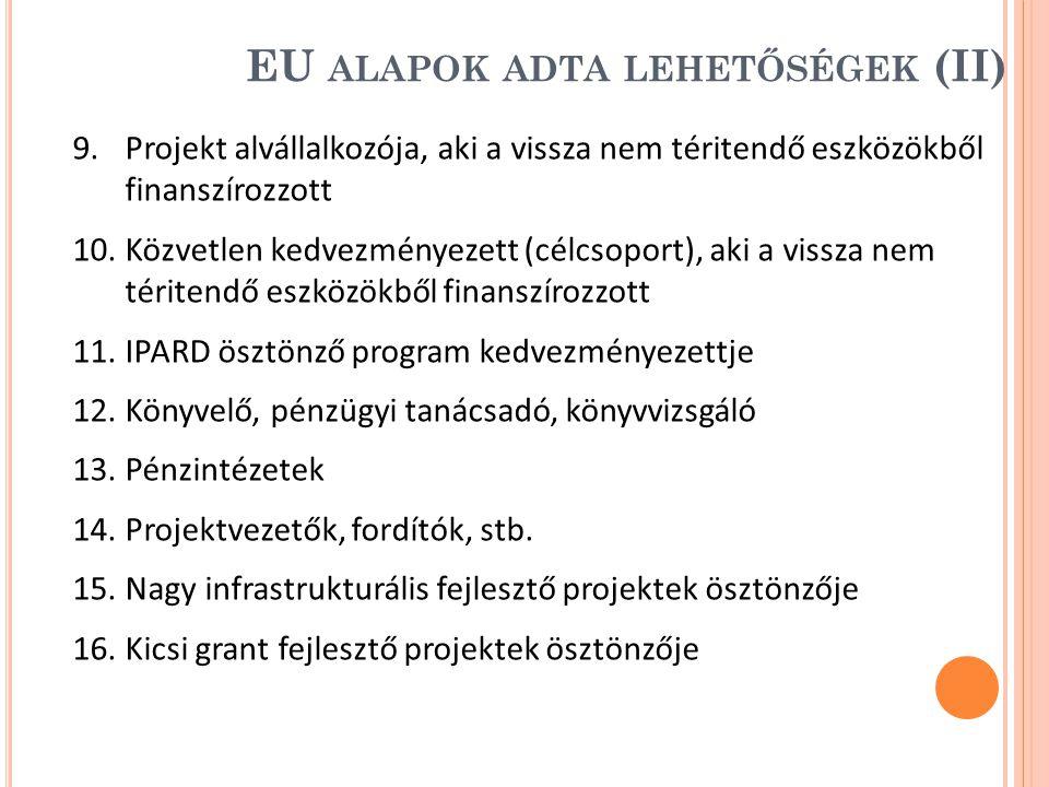 EU ALAPOK ADTA LEHETŐSÉGEK (II) 9.Projekt alvállalkozója, aki a vissza nem téritendő eszközökből finanszírozzott 10.Közvetlen kedvezményezett (célcsoport), aki a vissza nem téritendő eszközökből finanszírozzott 11.IPARD ösztönző program kedvezményezettje 12.Könyvelő, pénzügyi tanácsadó, könyvvizsgáló 13.Pénzintézetek 14.Projektvezetők, fordítók, stb.