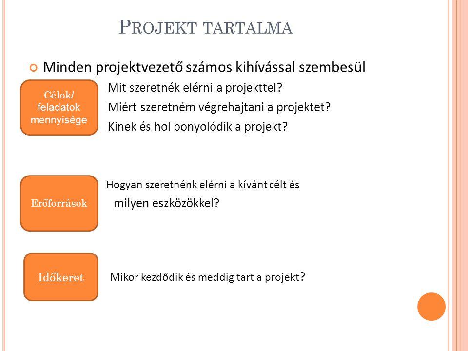 P ROJEKT TARTALMA Minden projektvezető számos kihívással szembesül Mit szeretnék elérni a projekttel.