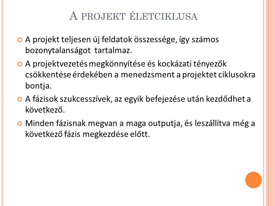A PROJEKT ÉLETCIKLUSA A projekt teljesen új feldatok összessége, így számos bozonytalanságot tartalmaz.