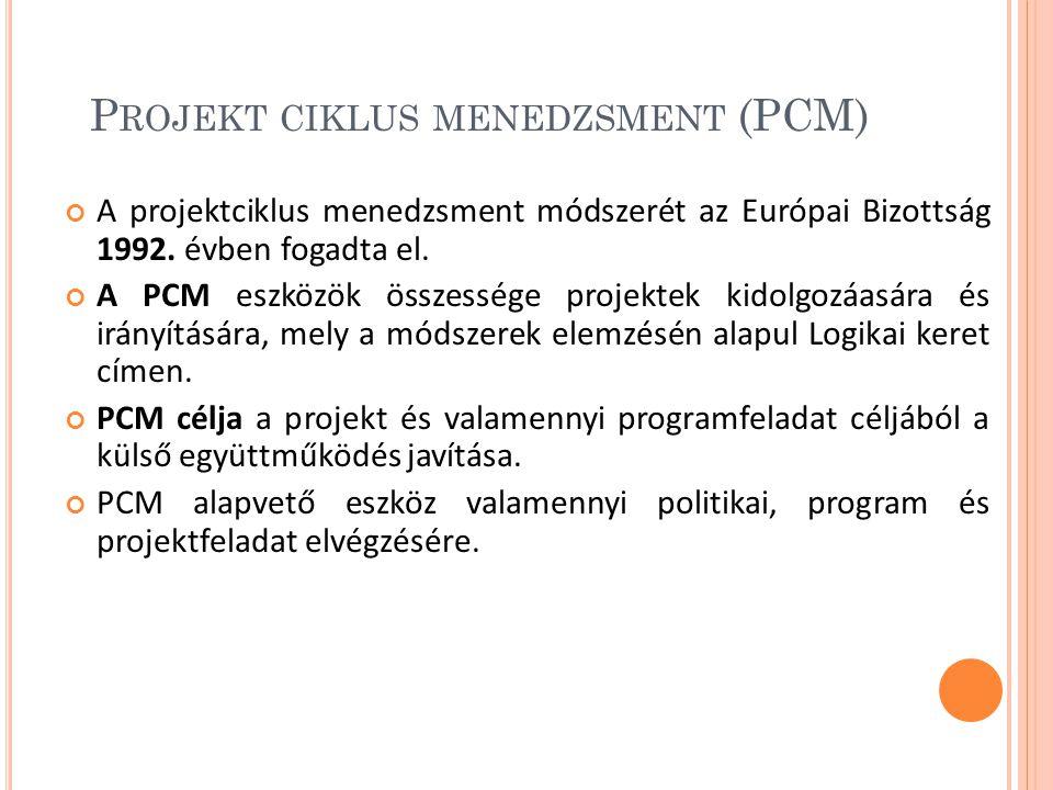 P ROJEKT CIKLUS MENEDZSMENT (PCM) A projektciklus menedzsment módszerét az Európai Bizottság 1992.