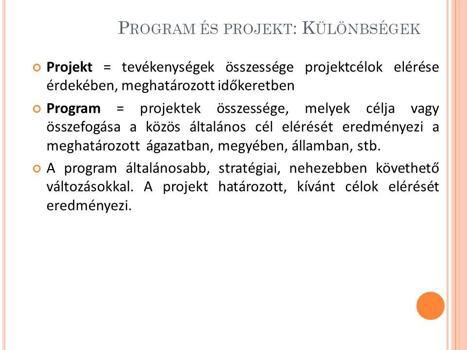 P ROGRAM ÉS PROJEKT : K ÜLÖNBSÉGEK Projekt = tevékenységek összessége projektcélok elérése érdekében, meghatározott időkeretben Program = projektek összessége, melyek célja vagy összefogása a közös általános cél elérését eredményezi a meghatározott ágazatban, megyében, államban, stb.