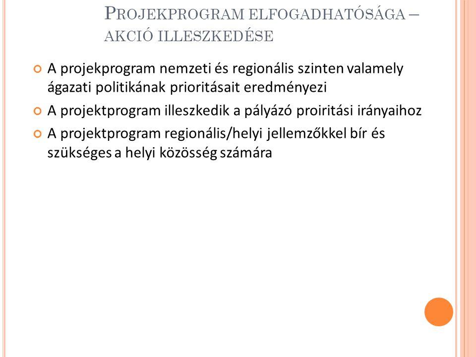 P ROJEKPROGRAM ELFOGADHATÓSÁGA – AKCIÓ ILLESZKEDÉSE A projekprogram nemzeti és regionális szinten valamely ágazati politikának prioritásait eredményezi A projektprogram illeszkedik a pályázó proiritási irányaihoz A projektprogram regionális/helyi jellemzőkkel bír és szükséges a helyi közösség számára