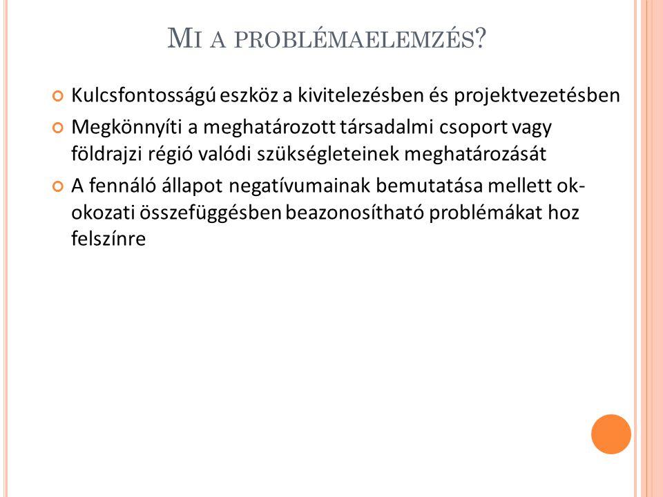 M I A PROBLÉMAELEMZÉS .