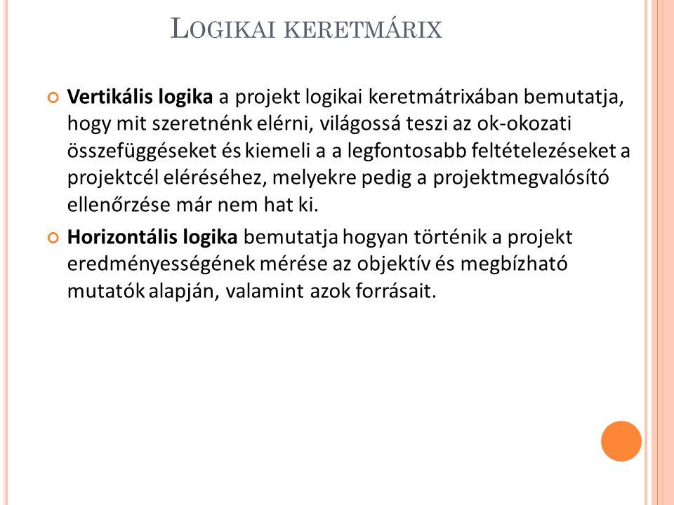 L OGIKAI KERETMÁRIX Vertikális logika a projekt logikai keretmátrixában bemutatja, hogy mit szeretnénk elérni, világossá teszi az ok-okozati összefüggéseket és kiemeli a a legfontosabb feltételezéseket a projektcél eléréséhez, melyekre pedig a projektmegvalósító ellenőrzése már nem hat ki.