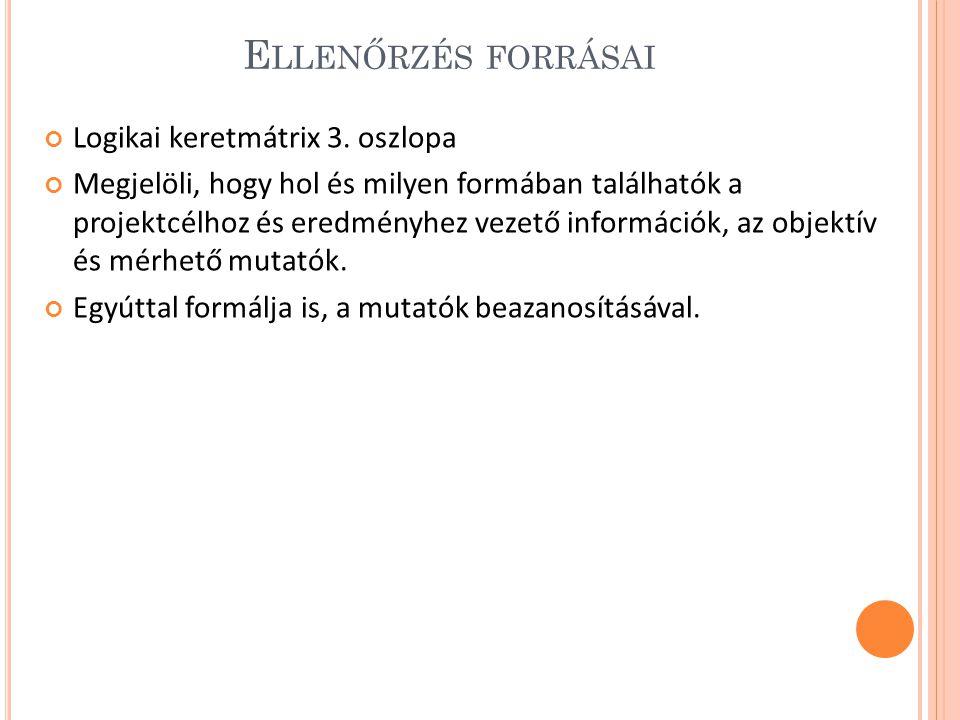E LLENŐRZÉS FORRÁSAI Logikai keretmátrix 3.