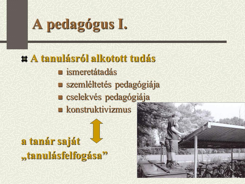 A pedagógus I. A tanulásról alkotott tudás ismeretátadás ismeretátadás szemléltetés pedagógiája szemléltetés pedagógiája cselekvés pedagógiája cselekv