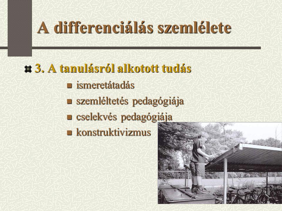 A differenciálás szemlélete 3. A tanulásról alkotott tudás ismeretátadás ismeretátadás szemléltetés pedagógiája szemléltetés pedagógiája cselekvés ped