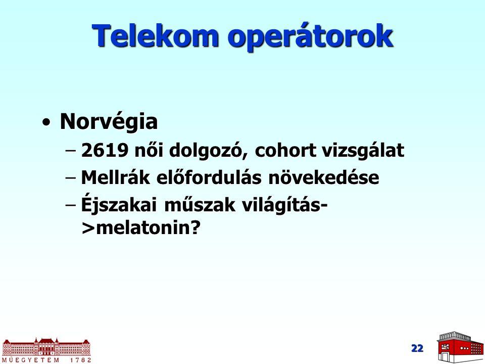 22 Telekom operátorok NorvégiaNorvégia –2619 női dolgozó, cohort vizsgálat –Mellrák előfordulás növekedése –Éjszakai műszak világítás- >melatonin?
