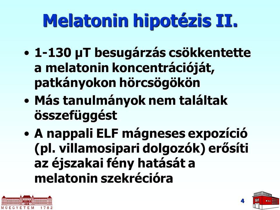 4 Melatonin hipotézis II. 1-130 μT besugárzás csökkentette a melatonin koncentrációját, patkányokon hörcsögökön1-130 μT besugárzás csökkentette a mela