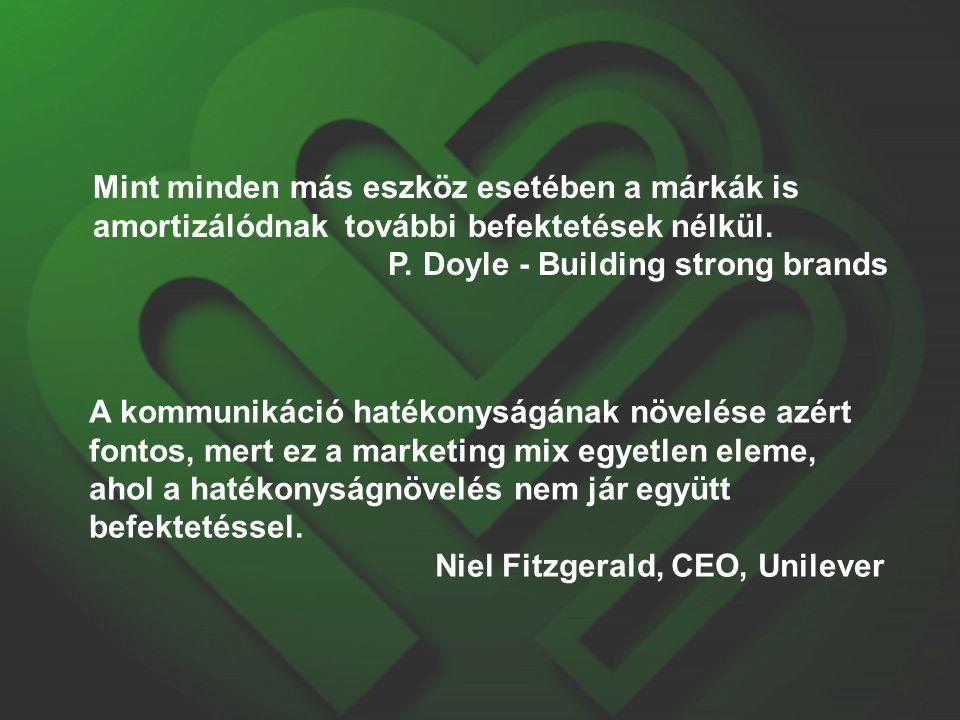 A kommunikáció hatékonyságának növelése azért fontos, mert ez a marketing mix egyetlen eleme, ahol a hatékonyságnövelés nem jár együtt befektetéssel.