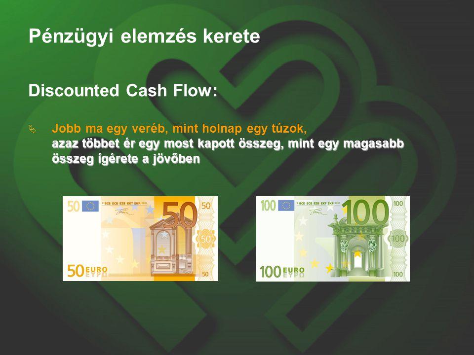Pénzügyi elemzés kerete Discounted Cash Flow: azaz többet ér egy most kapott összeg, mint egy magasabb összeg ígérete a jövőben  Jobb ma egy veréb, mint holnap egy túzok, azaz többet ér egy most kapott összeg, mint egy magasabb összeg ígérete a jövőben