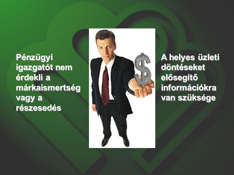  Pénzügyi igazgatót nem érdekli a márkaismertség vagy a részesedés A helyes üzleti döntéseket elősegítő információkra van szüksége