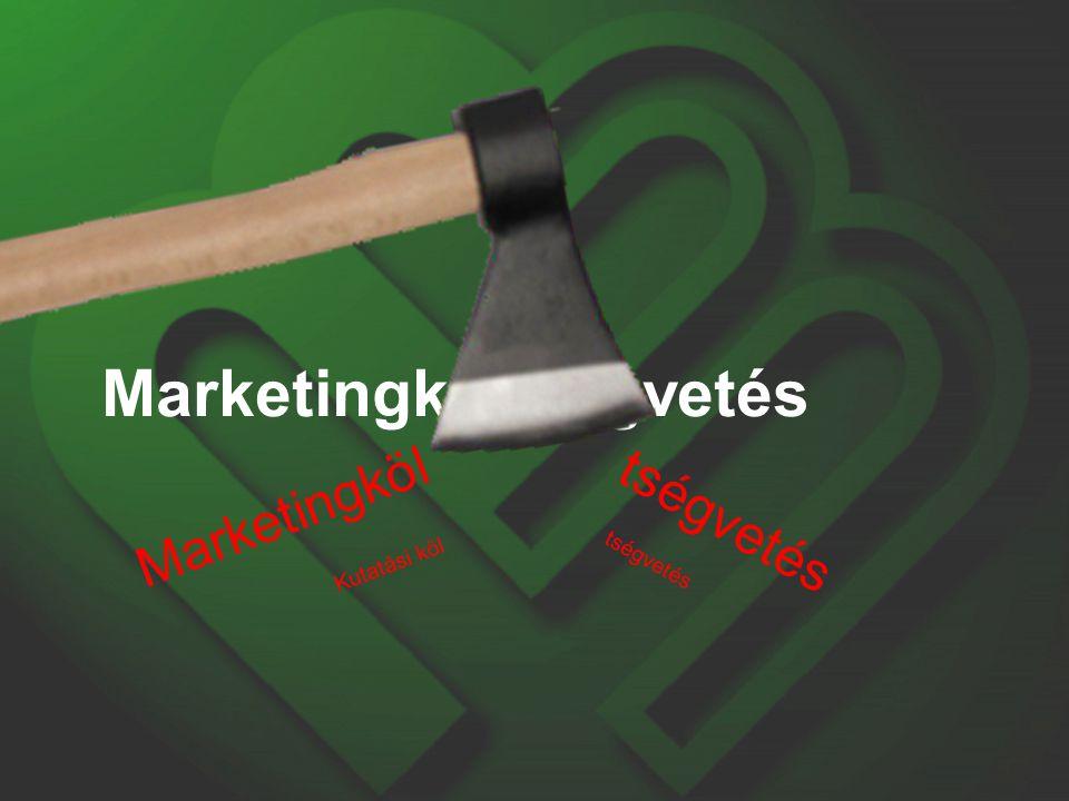 Marketingköltségvetés Marketingköl tségvetés Kutatási köl tségvetés